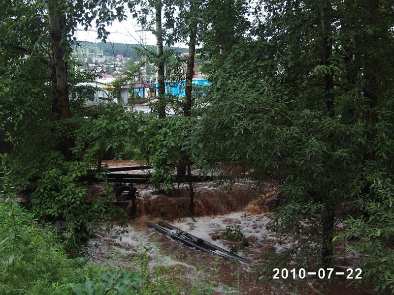 Усть-Кут.RU : водопад