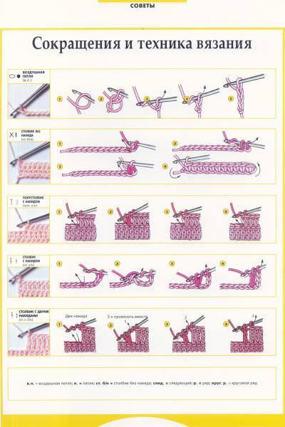 Проект на тему вязание спицами и крючком
